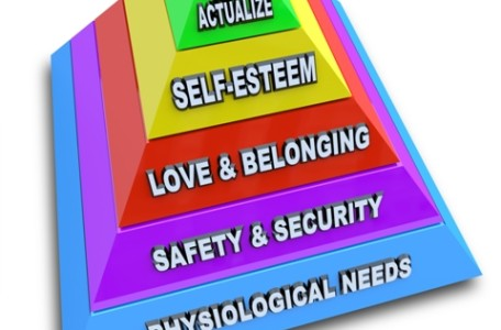 Maslows_Hierarchy